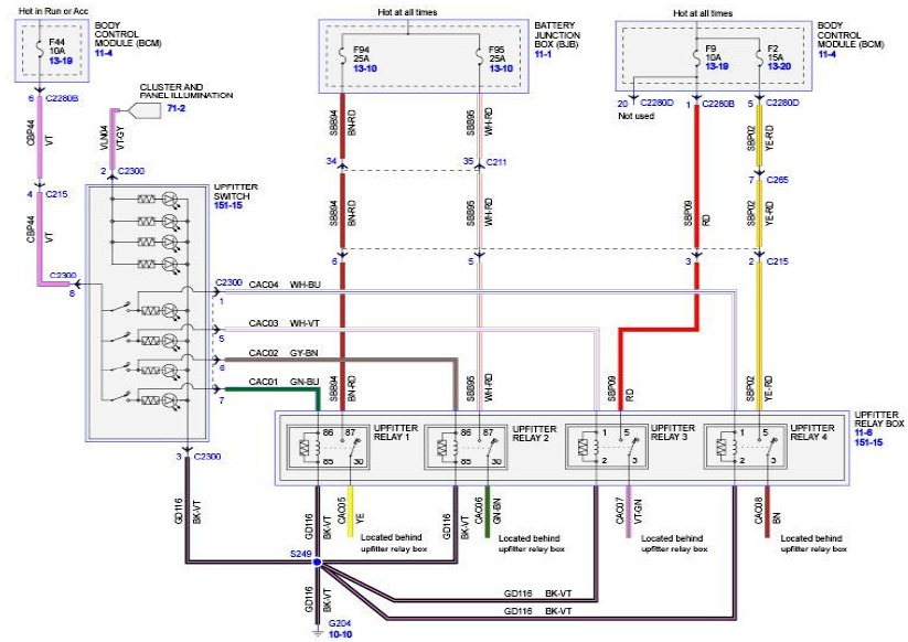 2011 ford f250 upfitter switch wiring diagram 2011 ford f250 2011 ford f250 upfitter switch wiring diagram upfitter switches on the 2011 page 2 ford